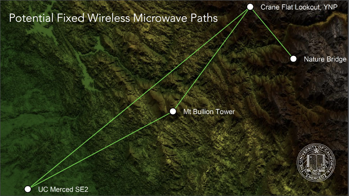 Topographical map of Yosemite showing potential fixed wireless microwave paths